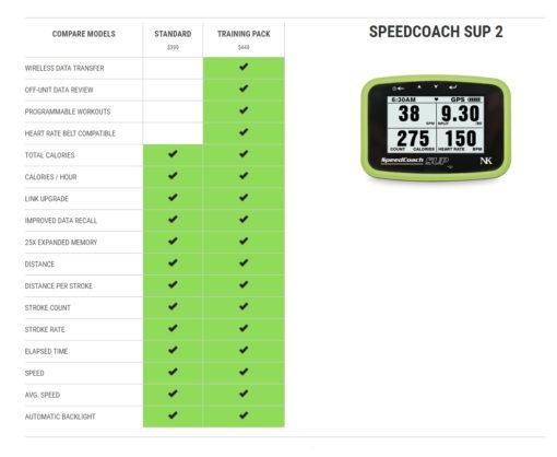 SpeedCoach GPS SUP 2