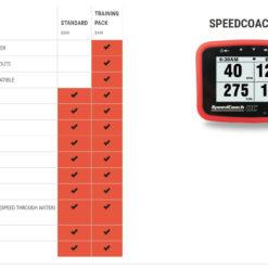 SpeedCoach OC 2